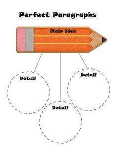 Grade 4: Module 1: Unit 2: Lesson 5 Paragraph Writing